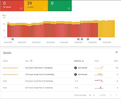 search console desktop report