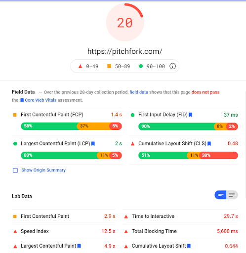 PageSpeed Insight example for Pitchfork