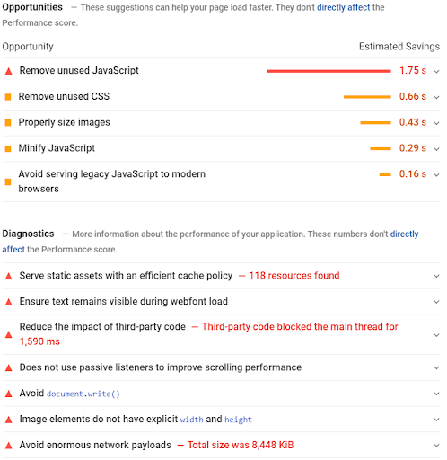 list of opportunities provided by PageSpeed Insights